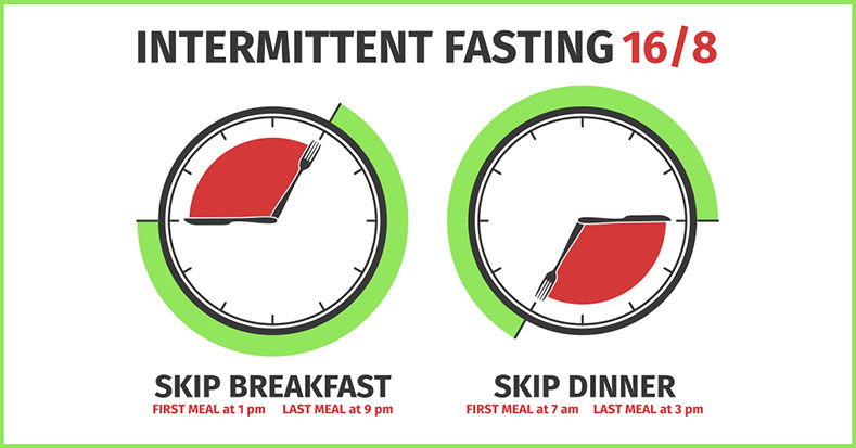 Types of Intermittent Fasting?