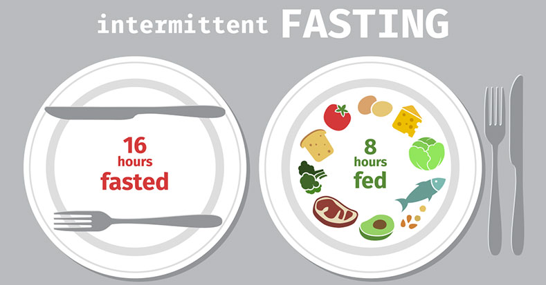 fat burning benefits of intermittent fasting